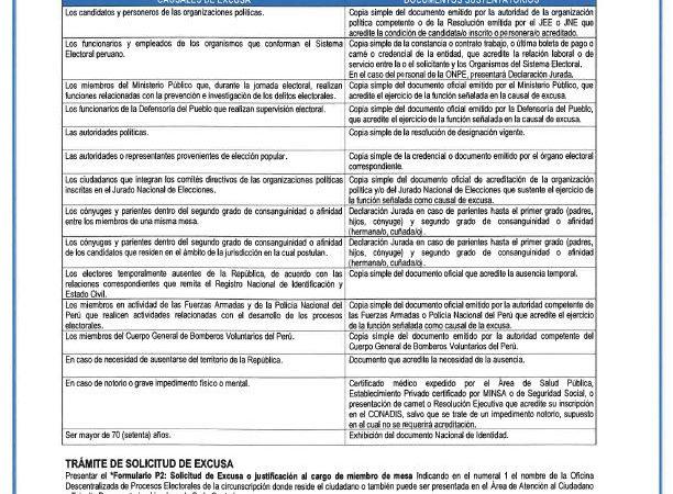 PRESENTACION DE EXCUSAS Y JUSTIFICACIONES AL CARGO DE MIEMBROS DE MESA
