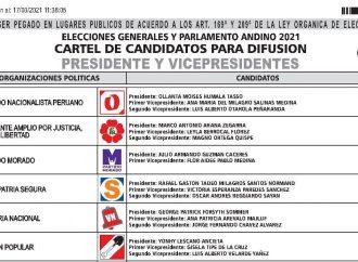 INFORMACION SOBRE CANDIDATOS – ELECCIONES GENERALES 2021