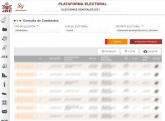 Por primera vez, dos congresistas representaran a los Peruanos Residentes en el Extranjero