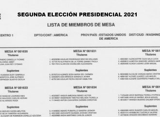 Publicación de la Lista de Miembros de Mesa / Credenciales / Capacitación Virtual